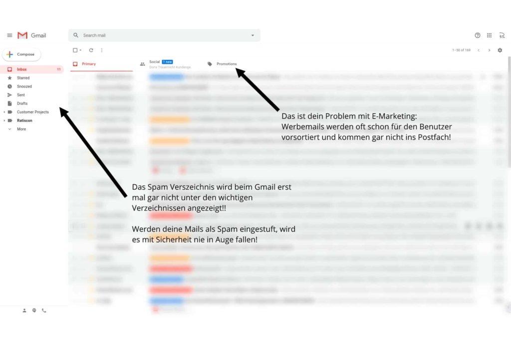 E-Mail Marketing Probleme